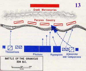 Battle of Granicus River
